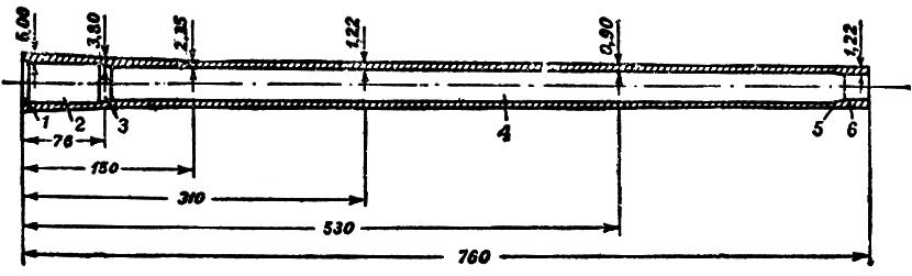 Рис. 1. Типичный профиль и размеры стенок ствола современного дробового двуствольного ружья: